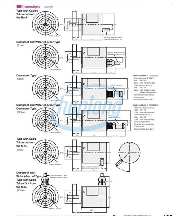 Bộ mã hóa vòng quay TRD-J Koyo