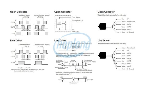 Sơ đồ đấu nối Bộ mã hóa vòng quay TRD-GKSeries Koyo
