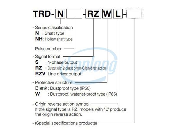 Bộ mã hóa vòng quay TRD-N/NH Series Koyo