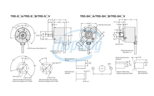 Bộ mã hóa vòng quay TRD-S/SH Series Koyo