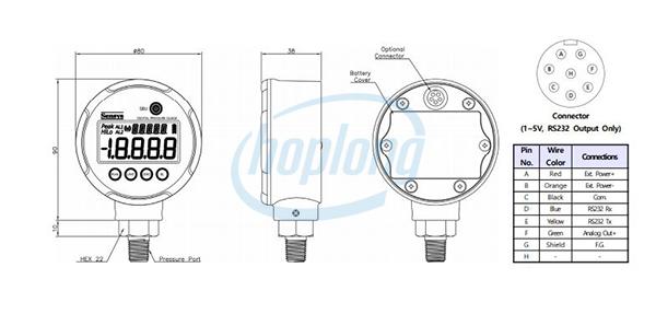 Kích thước Đồng hồ đo áp suất SBU Sensys